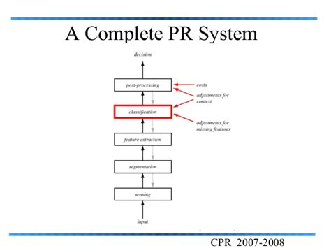 pattern recognition system meaning pattern recognition
