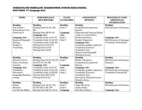 preschool curriculum map template curriculum template eisenhower junior high school language