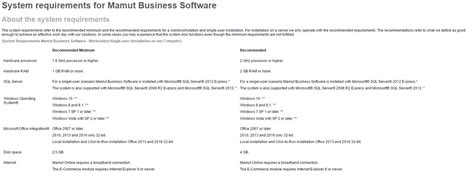 business requirements questionnaire template choice image