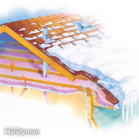 How To Prevent Dams From Prevent Dams The Family Handyman