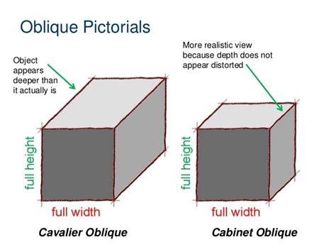 Cabinet Chevalier by 2 1 A Isometric Obliquepictorials