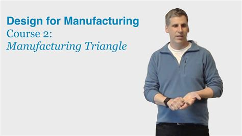 design for manufacturing course design for manufacturing course 2 manufacturing triangle