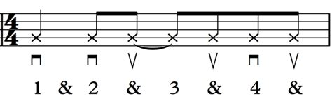 drum pattern for shake it off strum patterns page 4