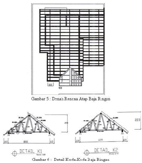 Baut Bmp M6x30 Mm baja ringan mankar truss perbandingan harga konstruksi kayu dan baja ringan
