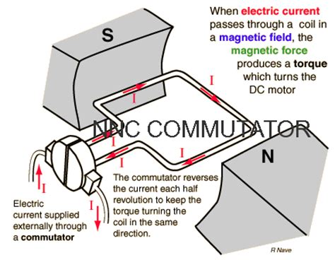 start capacitor define define capacitor electric motor 28 images single phase induction motors electric motor what