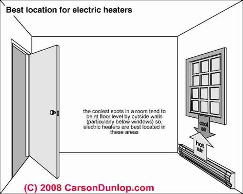 wiring baseboard heaters tpi baseboard heater wiring diagram 35 wiring diagram