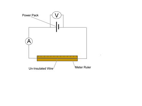 resistor definition in physics physics electrical resistance diagram physics get free image about wiring diagram