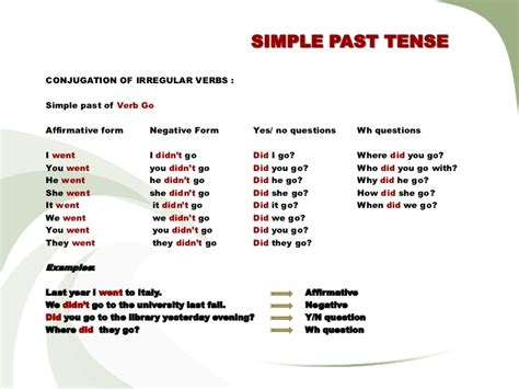 Goes Simple by Simple Past Tense
