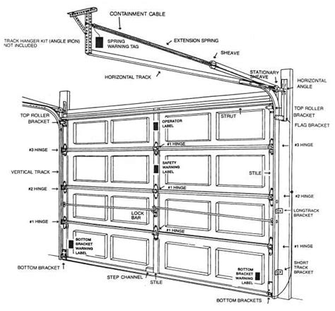 How To Install Garage Door Springs Overhead Steelbuilding Garage Door Diagram