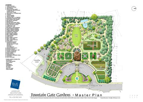 Sensational Small Community Garden Layout On Garden Planning A Garden Layout
