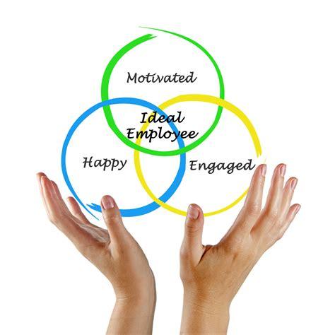 Creating Ebooks employee engagement fresh hr insights human resource