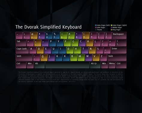 how to use the dvorak keyboard layout with os x atmac dvorak simplified keyboard
