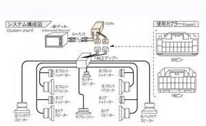 Mitsubishi Pajero Rockford Sound System Mitsubishi Rockford Fosgate Adapter Dsx 07