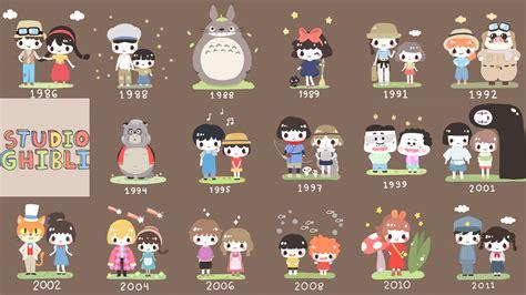 Studio Ghibli Film Names   totoro page 2 kotaku australia