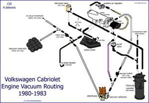 1984 vw rabbit gti engine wiring diagram get free image about wiring diagram