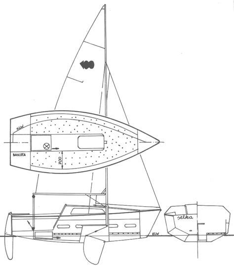 jacht setka setka janusz maderski jachty budowa konstrukcje