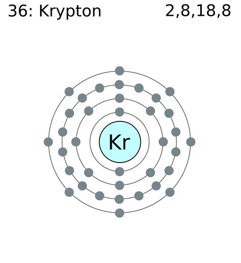 Krypton Protons by All About Krypton Krypton