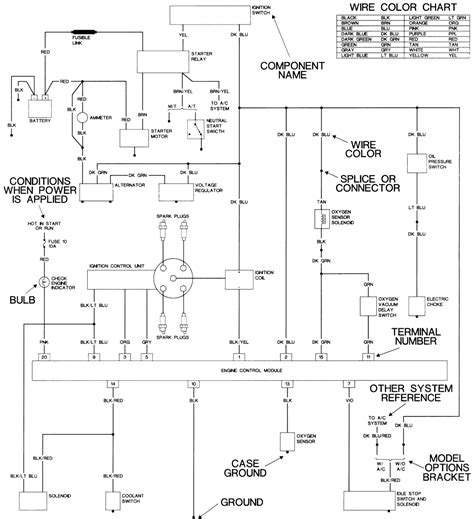 car wiring diagrams repair guides wiring diagrams wiring diagrams