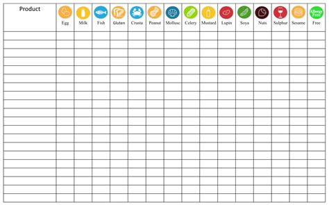 printable food allergy log allergy list template zoro blaszczak co