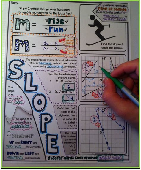 doodle maths for schools sign in slope doodle notes algebra doodles and brain