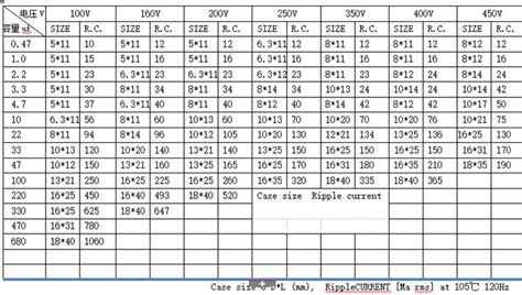 electrolytic capacitor sizes capacitor sale aluminium electrolytic capacitor 1000uf 35v 13x21mm buy electrolytic