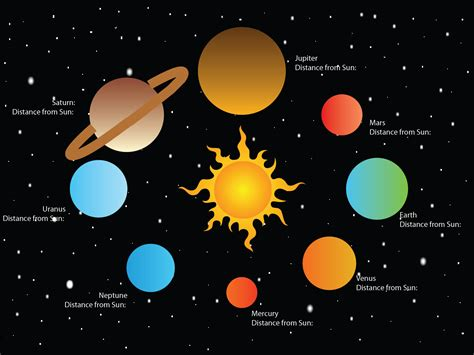 what colors are the planets what color are all the planets page 2 pics about space