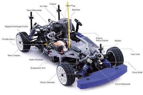 Exploded Parts of Radio Control (R/C) Car   Electrical Engineering Blog