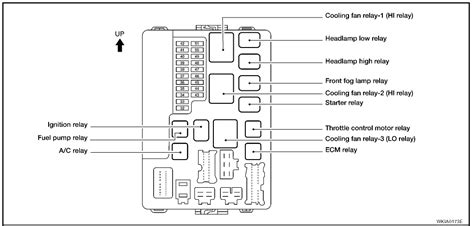 where is the fuel pump relay located on a 2003 nissian altima 2 5l
