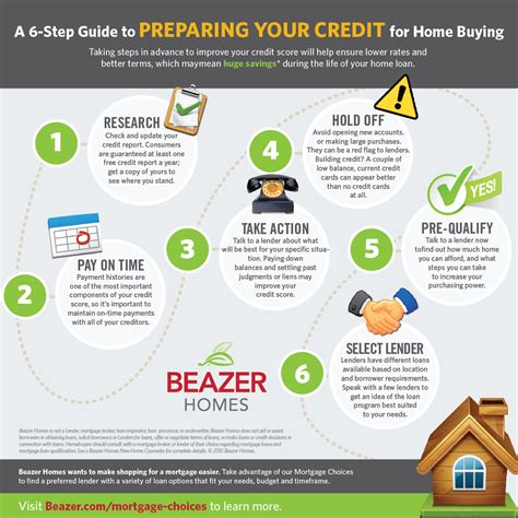 buy house without credit buying a house without credit 6 steps to prepare your credit for buying a home