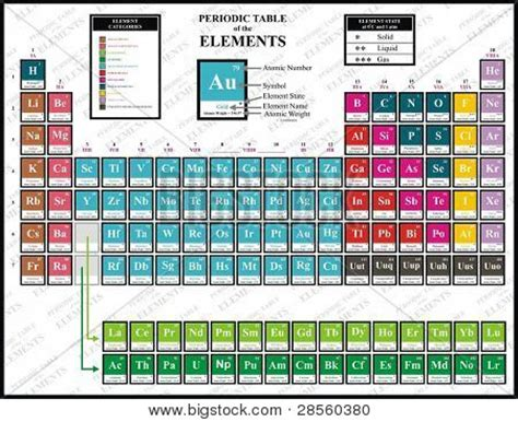 solid elements terrassenüberdachung colorful periodic table chemical image photo bigstock