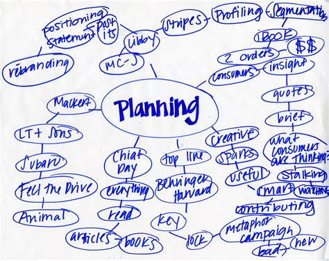 planning pic planning vs action the challenge of implementing change