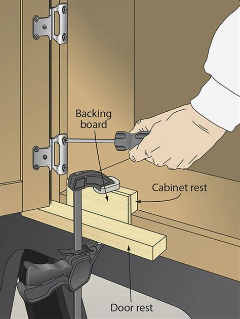 how to hang kitchen cabinet doors cabinet door hanging jig kitchen functionality pinterest