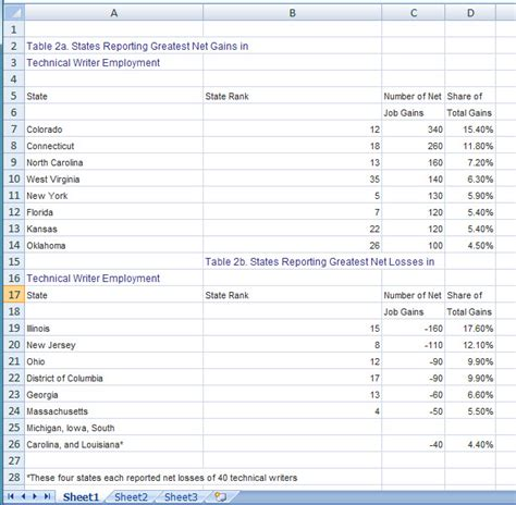 convert pdf to word table how to convert pdf tables into ms excel format