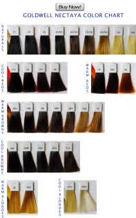 goldwell hair color chart goldwell hair color swatches goldwell hair brown hairs