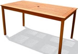 Filed under patio tables rectangular patio tables vifah wood