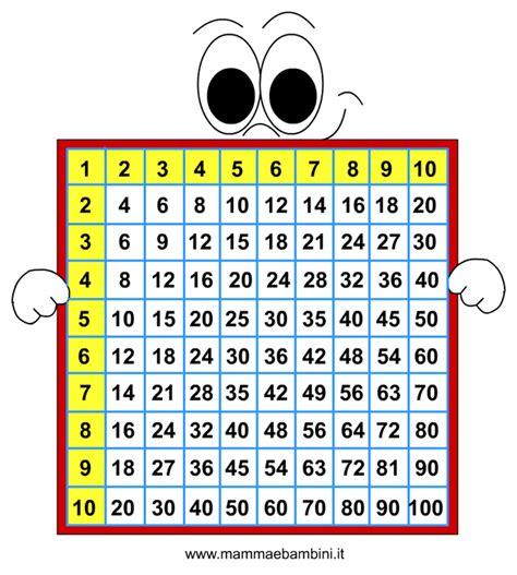 tavola di pitagora le tabelline dei numeri pari thinglink