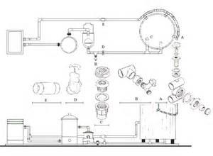 tub plumbing