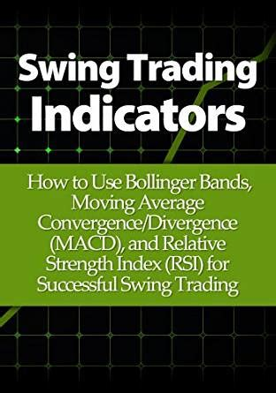 swing trading average returns com swing trading indicators how to use bollinger