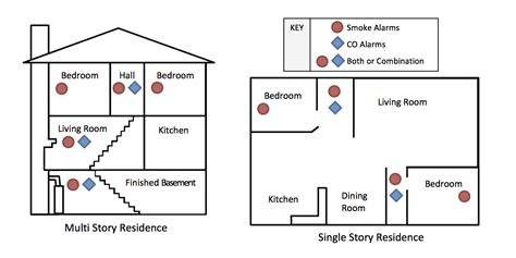 smoke detectors in bedrooms code where to position smoke alarm in bedroom www redglobalmx org