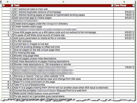 Craziest Audit Checklist On The Internet Seer Interactive Free Website Audit Template