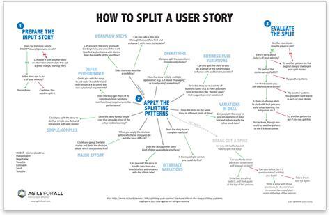 split  user story agile