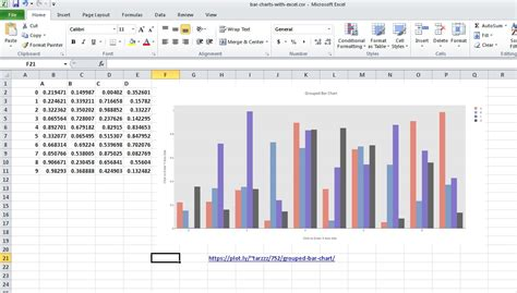 tutorial excel bar graph how to plot bar charts in excel how to make a bar graph