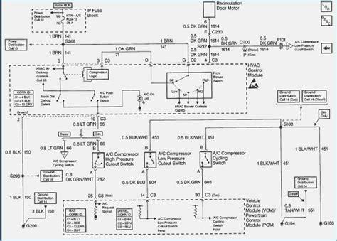 1999 suburban headlight wiring diagram wiring diagram and schematics 1999 chevy suburban trailer wiring diagram fasett info
