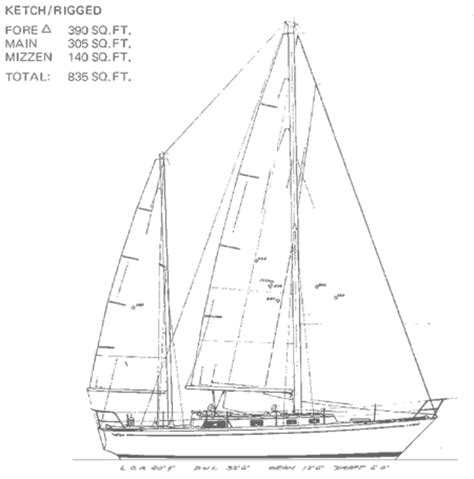 sailboat electrical wiring diagram wiring diagram pdf free