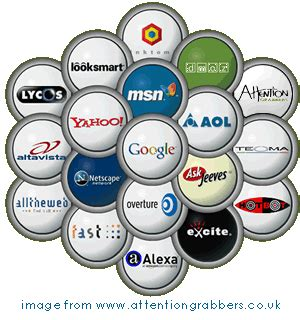 Search Engines For Is Your Site Optimized For Search Engines Techie She