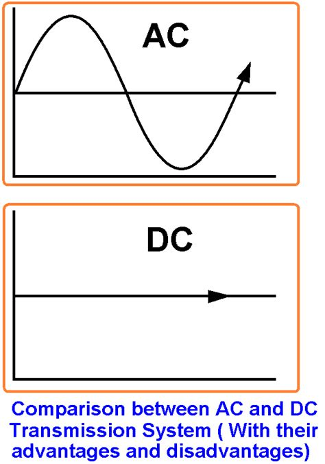 difference between capacitor in ac and dc difference between capacitor in ac and dc 28 images difference between capacitor and