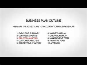 construction business plan template construction business plan