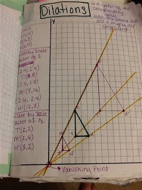 notes grid notebook 6x9 for design sketching math and engineering graphs and notes and general note taking notebook with quarter inch grid lines notebooks volume 1 books 17 best images about transformations on