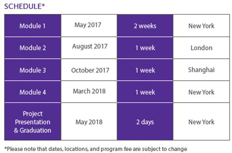 Nyu Part Time Mba Application Deadline by Nyu Master Of Science In Business Analytics