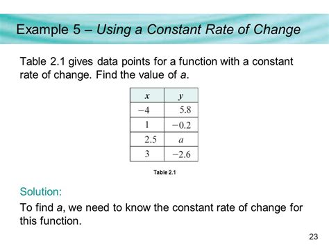Functions With A Constant Rate Of Change Ppt Download How To Find Rate Of Change In A Table